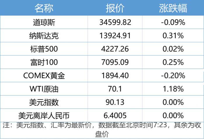 盘前情报丨深圳将推出深市股票股指期货;多家鸿蒙概念股发布风险提示公告