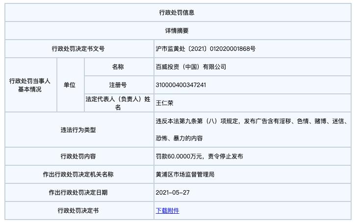 百威投资(中国)有限公司因违反广告法被罚60万元