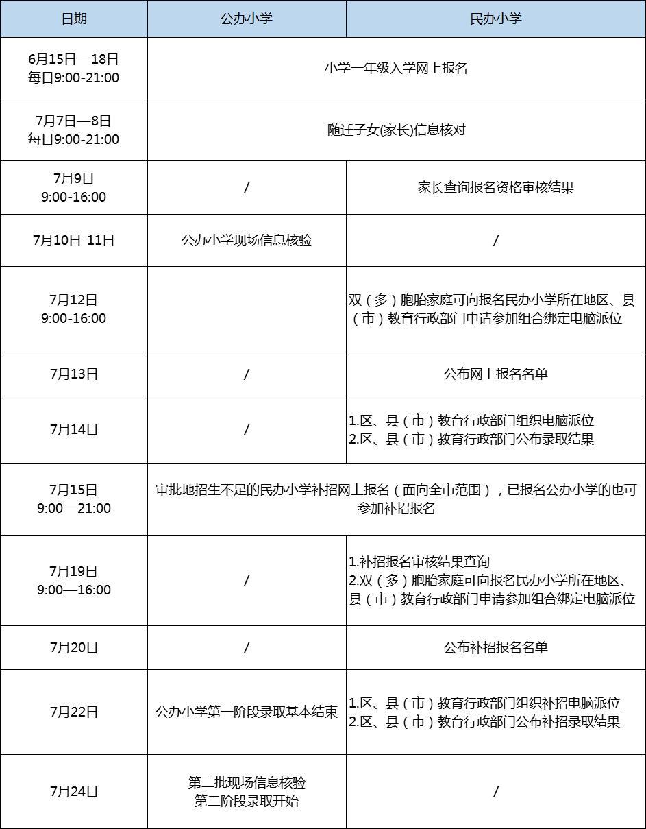 入学报名明天开始!2021年杭州市民办小学招生计划公布