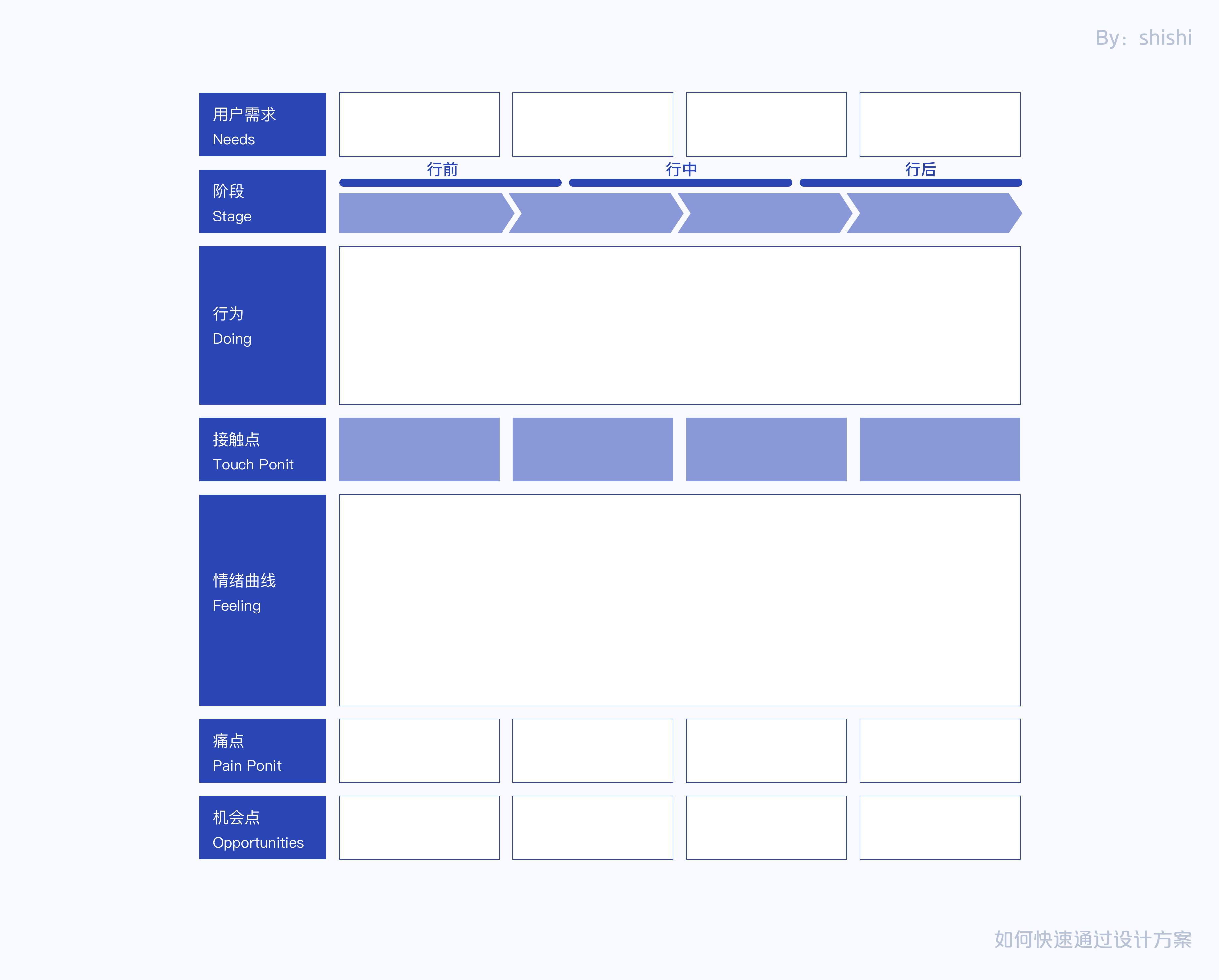 如何快速通过设计方案
