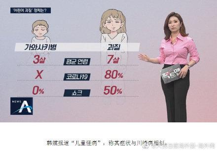 韩国一成年新冠患者感染儿童怪病 系全国首例