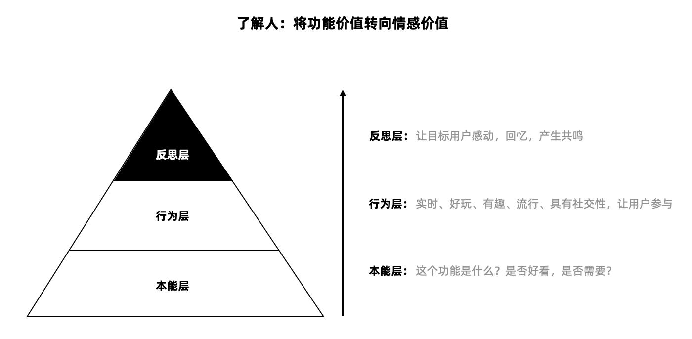 科技时代,未来设计师发展的2个方向
