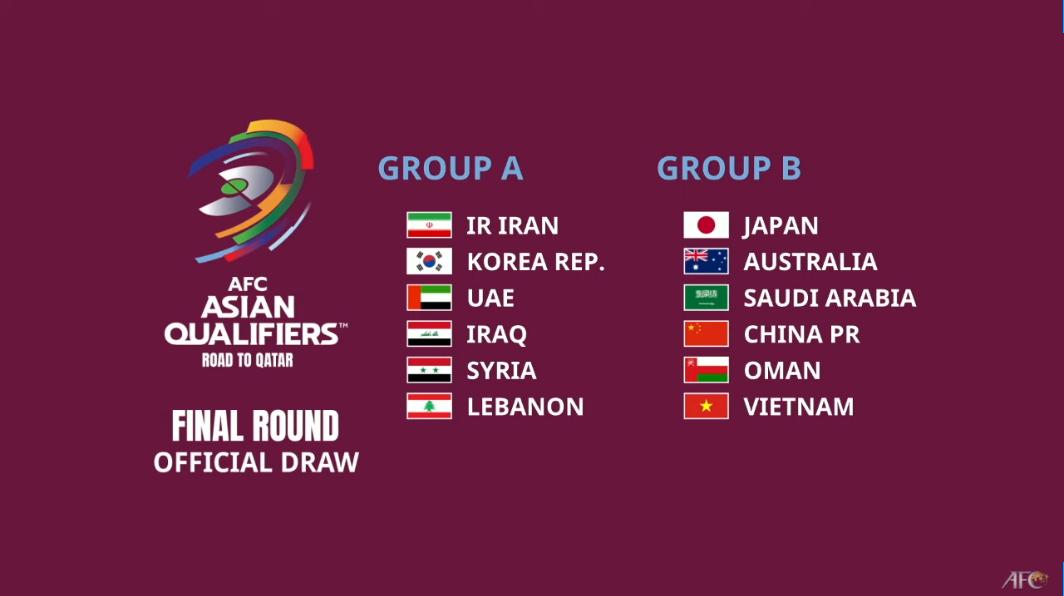 亚洲世界杯预选赛赛程(亚洲世界杯预选赛赛程表)