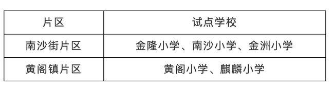"""多区学生今日尝鲜""""回校过暑假"""",广州暑期托管这样开展→"""