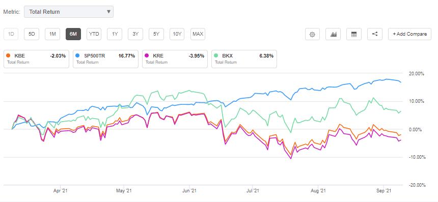 华尔街投行:借贷需求上升 建议关注金融类股票_股票之家炒股网