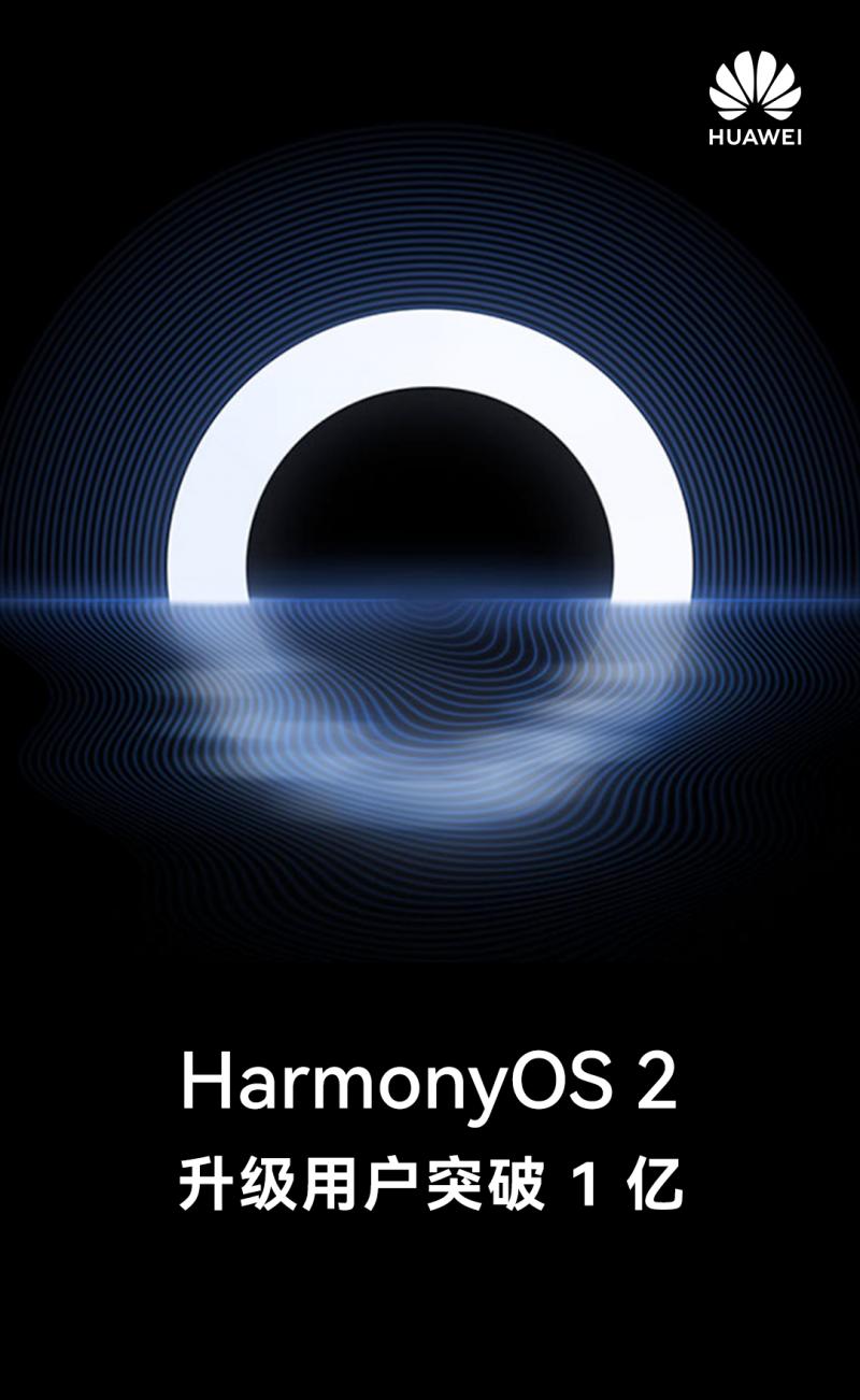 HarmonyOS 2升级用户数突破1亿