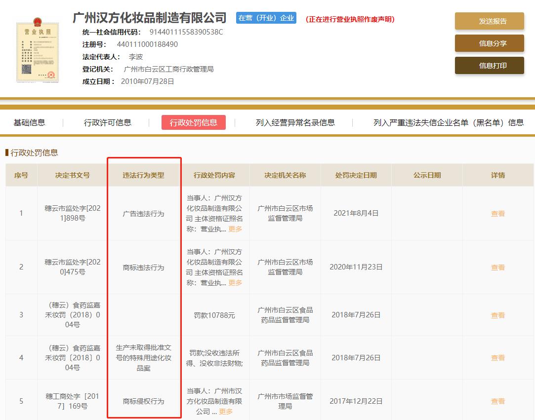 广州汉方集团子公司汉方化妆品广告违法被处罚 另一子公司康视雅涉嫌传销被冻结资产1500万