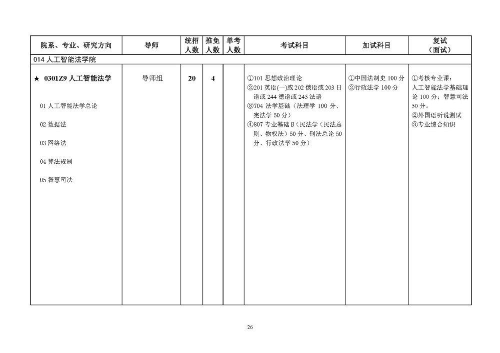 西南政法大學2022年碩士研究生招生簡章發布