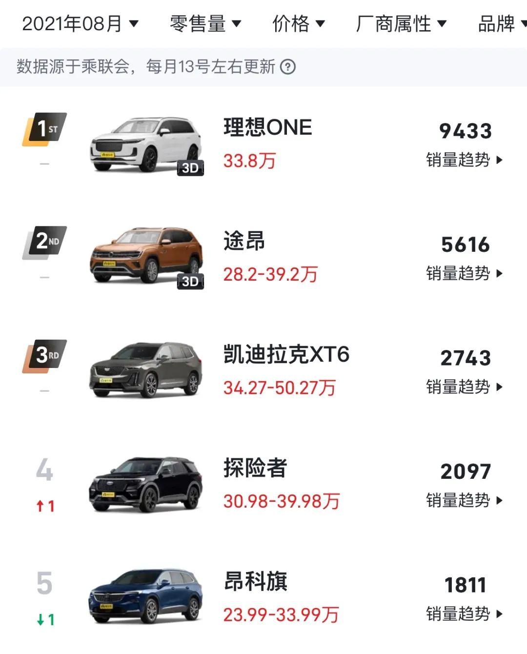 领克09预售价公布,最高预售40万元