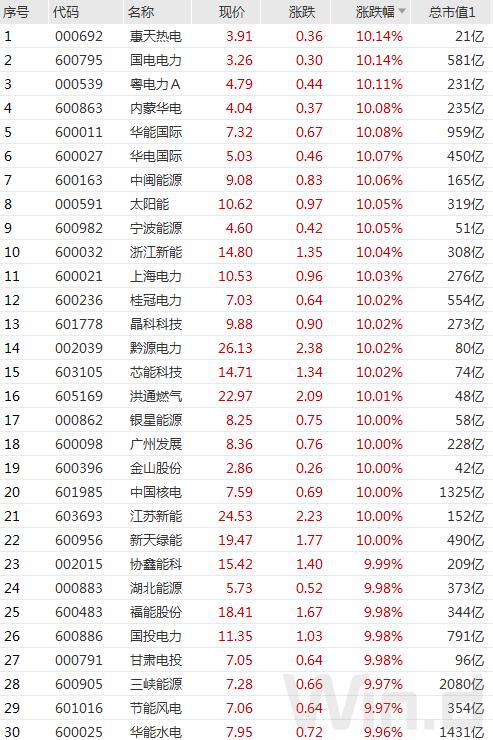 史无前例!江苏、浙江、云南…多省工厂宣布停产!这些A股公司直接放假?发生了什么?