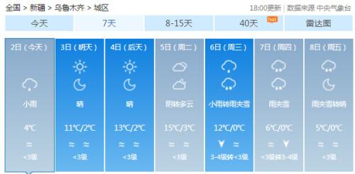 重返盛夏!南方罕见高温将迎最热时段!北方将现剧烈降温