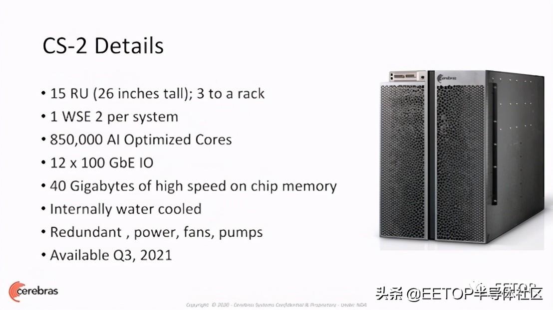 一张晶圆仅做一颗芯片,良率100%?史上最大芯片更新至第二代