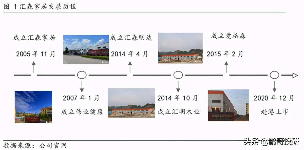 沃尔玛是中国最大的板式家具出口商和最大的客户