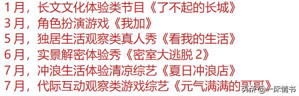 八个月七档综艺,全都是常驻嘉宾,黄明昊已超过师傅杨迪比肩何炅