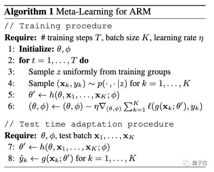 李飞飞点赞「ARM」:模型快速适应数据变化的元学习方法 开源