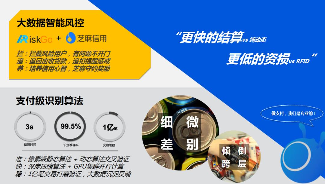 新品速递丨手机版w88视觉智能货柜C位出道,智创新零售,展硬核魅力