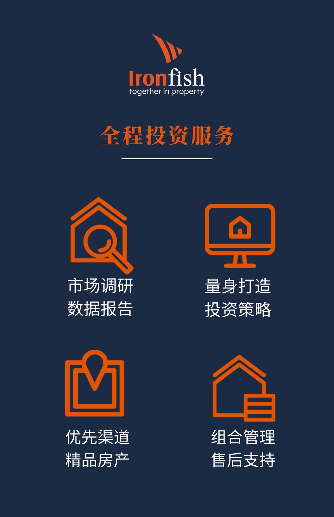 2021最新:澳洲什么样的房子算热门房产?你又该如何找到它?