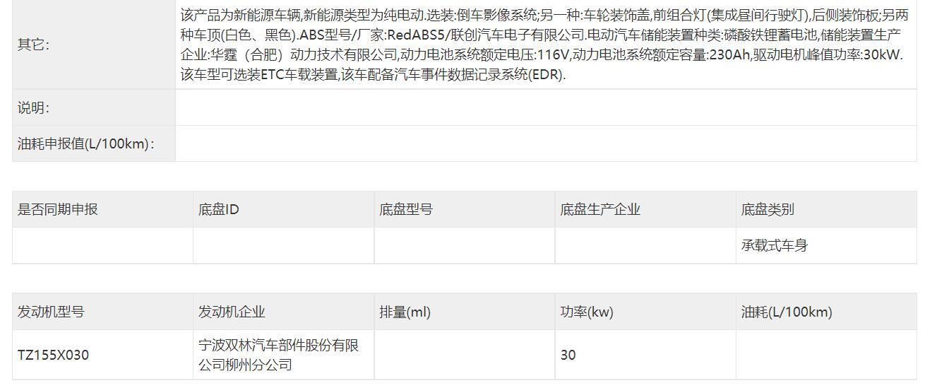 外观细节更具辨识度,五菱宏光MINI EV GB版申报信息曝光