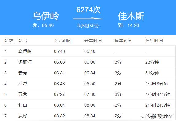 中国有一趟公益慢火车:最低票价1元,已开行40多年
