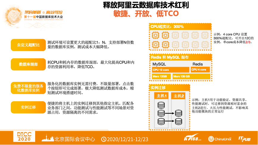 DTCC2020 | 阿里云朱洁:NoSQL最新技术发展趋势