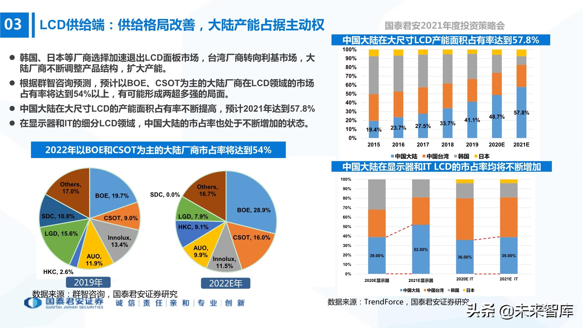 电子行业133页深度报告:5G+AI,芯片国产化