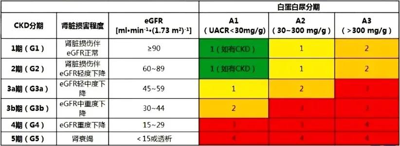 最新糖尿病标准修改,包括诊断标准和用药方案!你吃对药了吗?