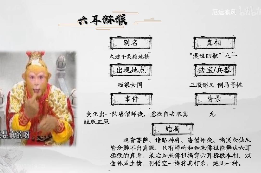 西游记妖怪全介绍