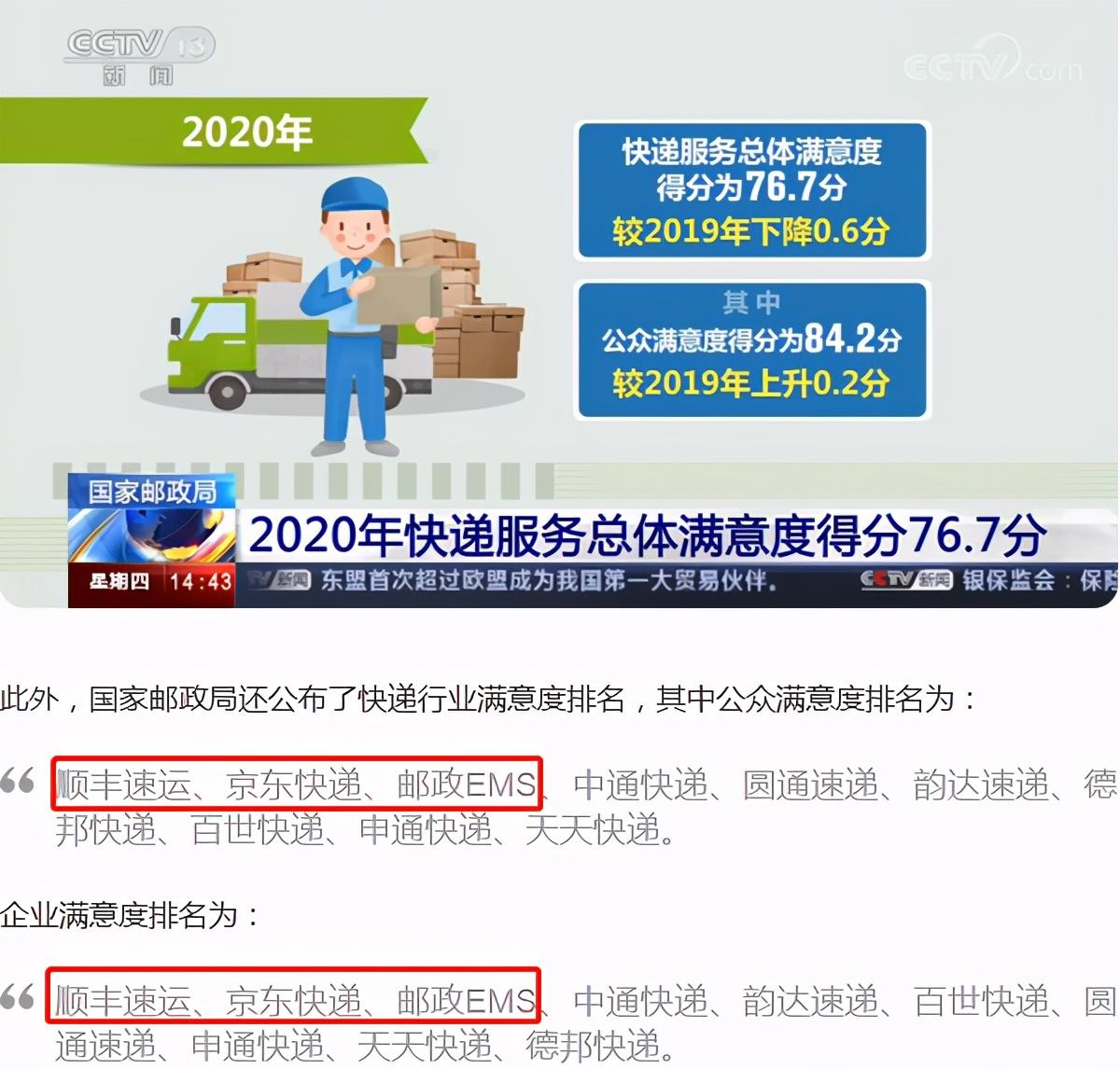 中国邮政,将四通一达逼上绝路