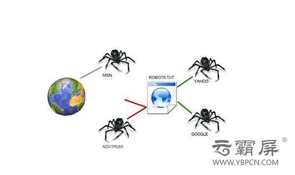 公司网络推广为你解答蜘蛛为什么有抓取网页却没收录?