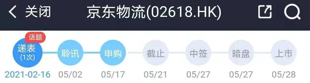 京东物流、京东科技、京东工业品上市,刘强东身价望成中国首富?