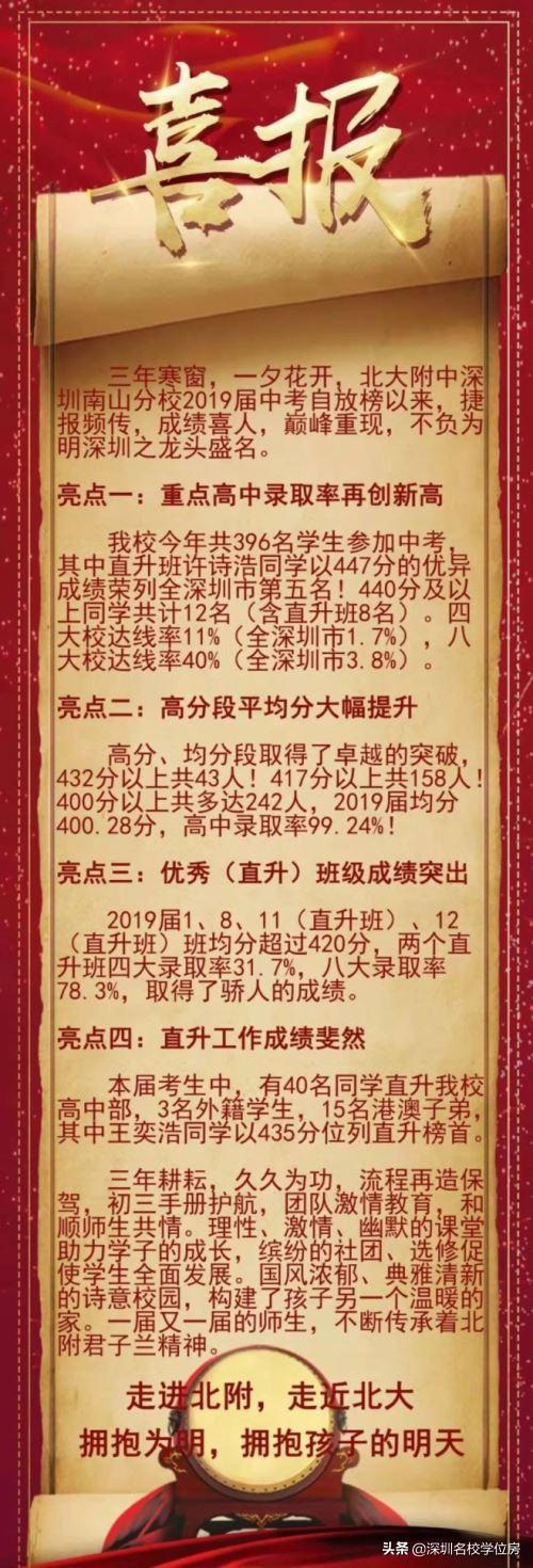 深圳十大民办初中学校排名