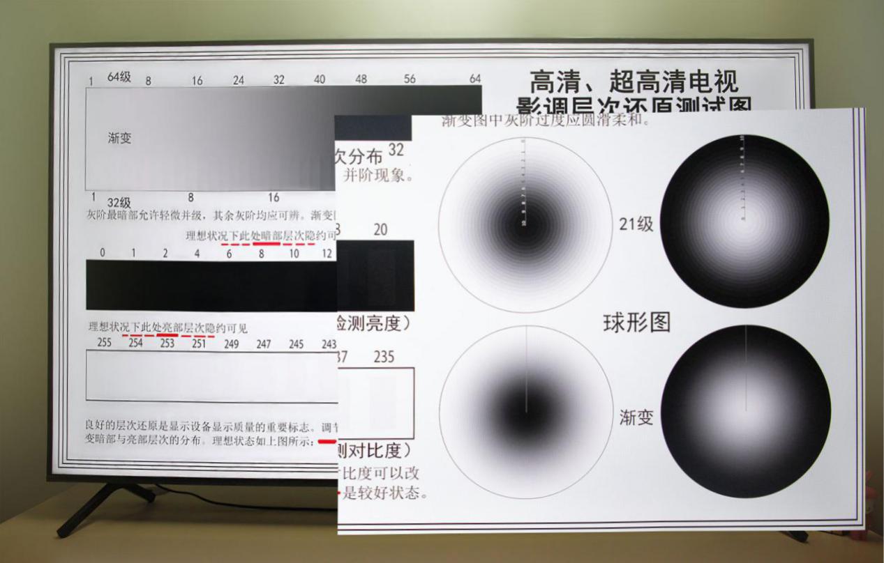 荣耀智慧屏X1:除了大屏幕与大智慧,它还是越级配置的质价比之王
