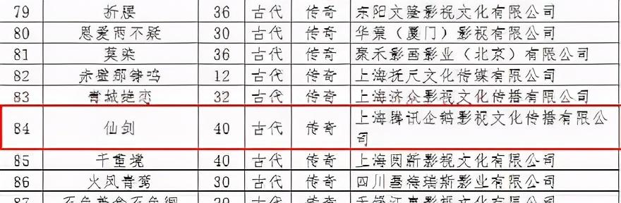 仙剑翻拍成40集网剧 这是毁经典还是捧红新的一代偶像?