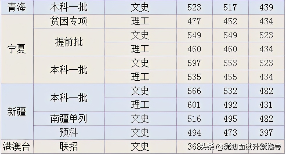 想读天津外国语大学吗?那么这篇文章是你真正需要的
