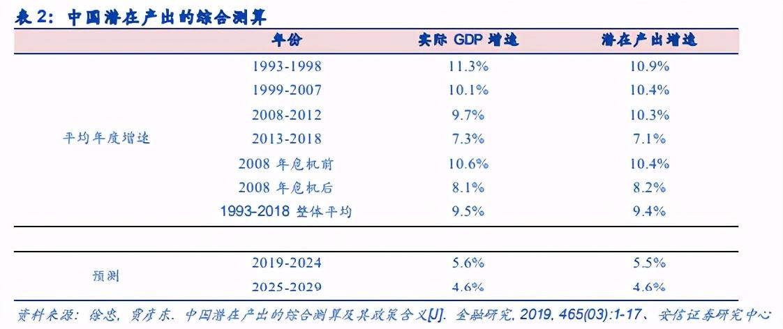 银行股2021年投资策略:苦尽甘来