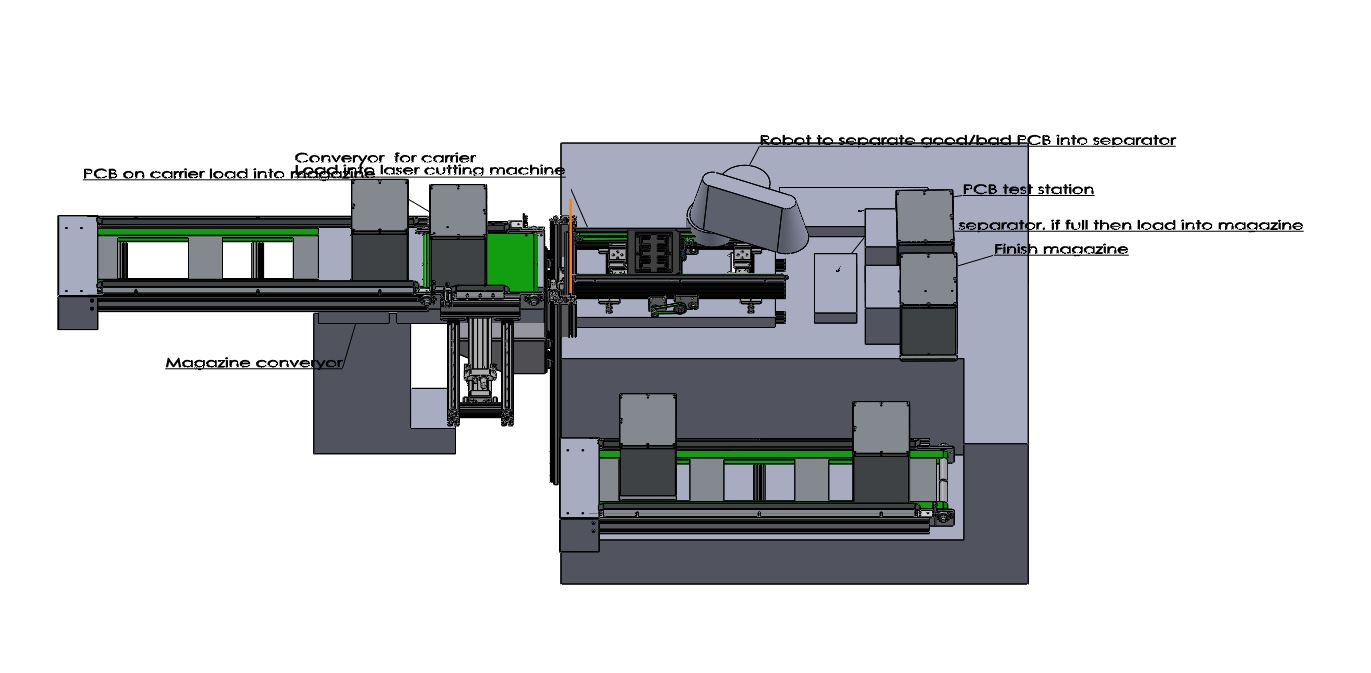 PCB Magazine PCB切割刀库机构3D数模图纸 STEP格式