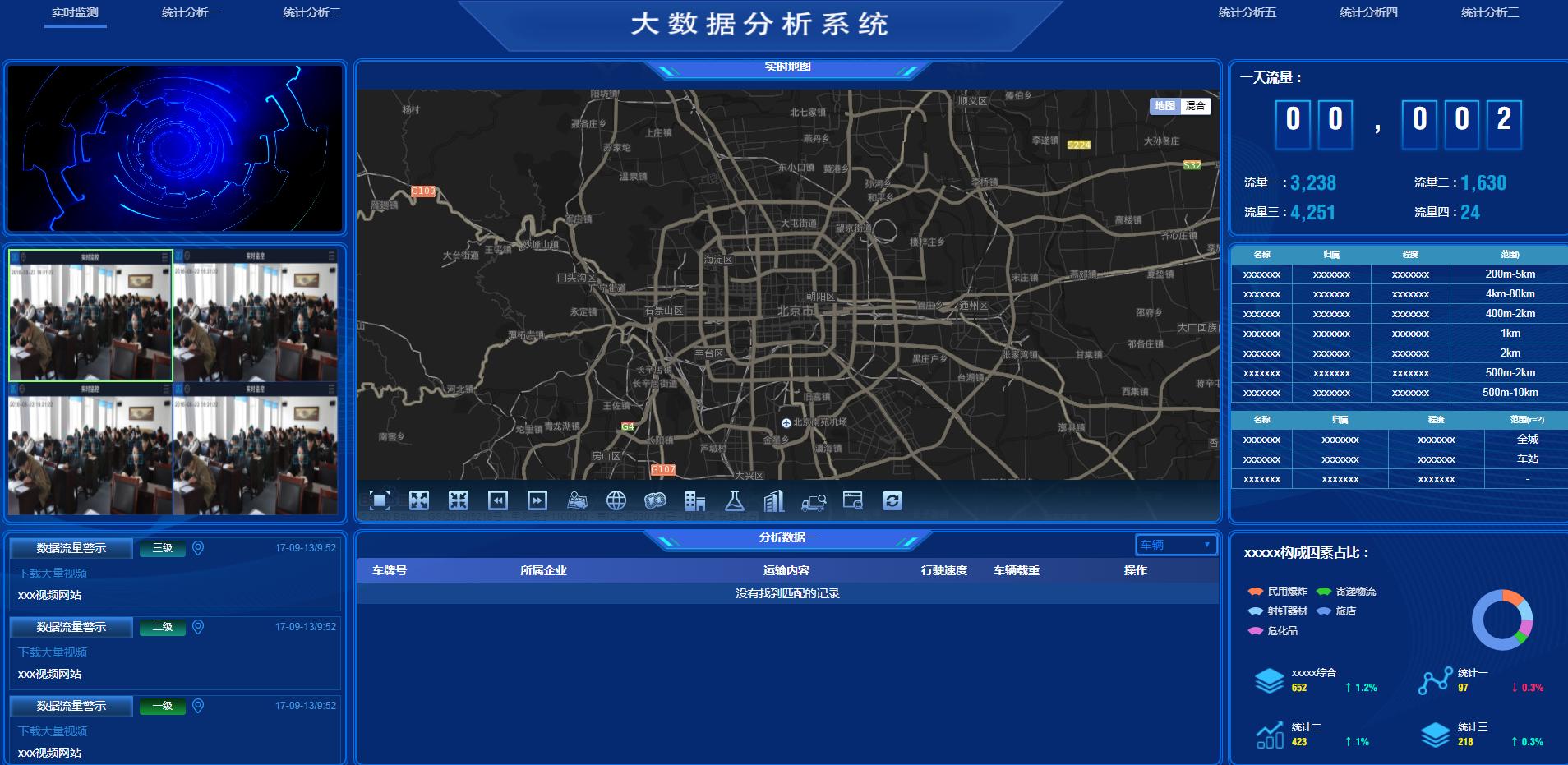 智慧交通 智慧金融 智慧气象H5大数据大屏幕展示html模板