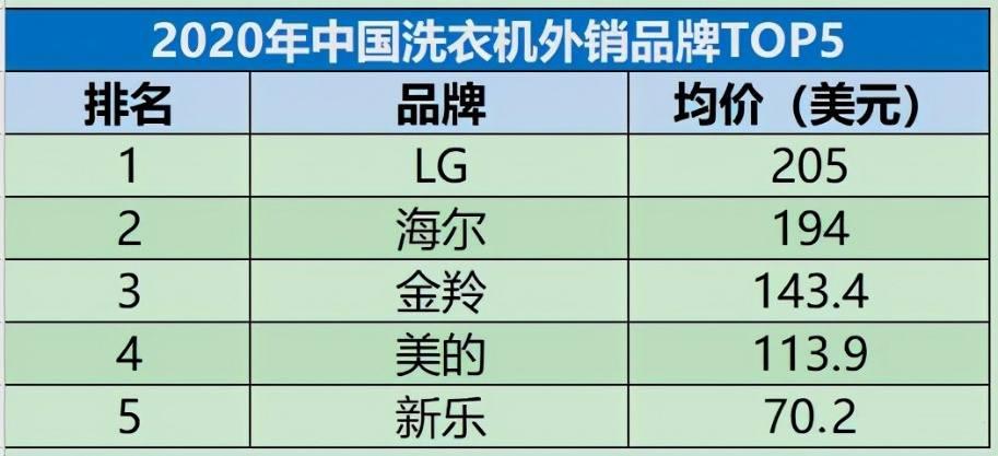低价、规�;赫�,打造不出高质量中国