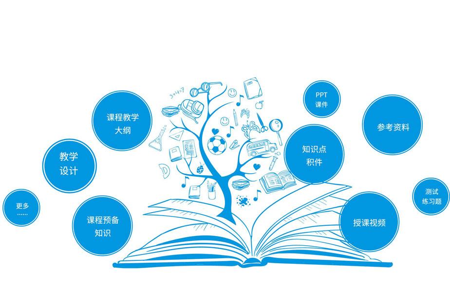 在线授课教学平台有哪些?