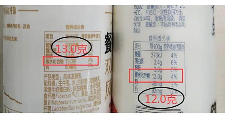 营养师建议:一瓶优秀的酸奶,得满足这3点才行
