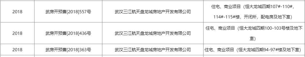 武汉又有楼盘延期交房?