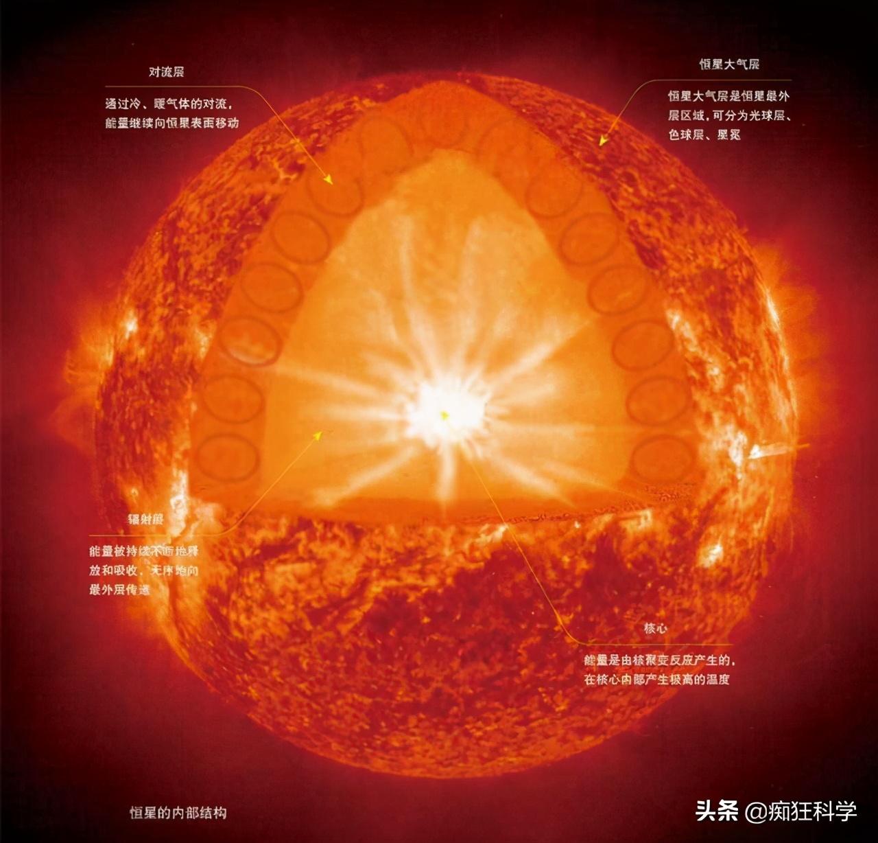 史蒂文森2-18刷新已知最大恒星纪录,能装下100亿颗太阳