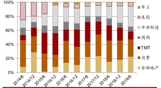 明星基金系列(五)丨15年17倍,稳健航行的巨轮-兴全趋势