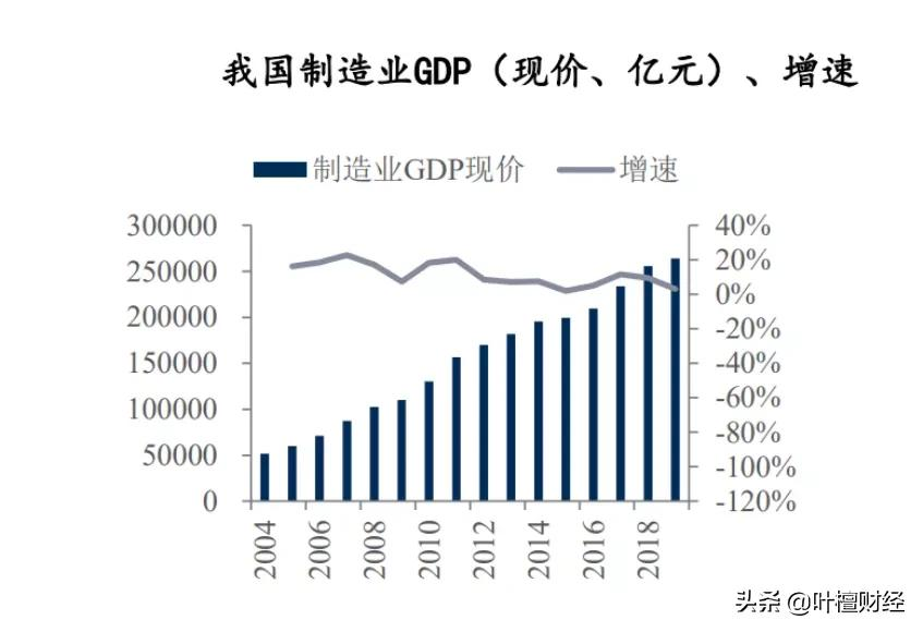 權威數據曝光!中國制造全面崛起 時代變革正在發生