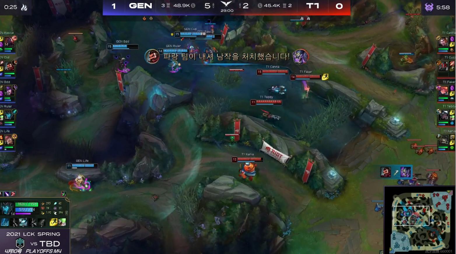 LOL:Faker佐伊对线惨遭单杀,GEN3:0T1挺进决赛