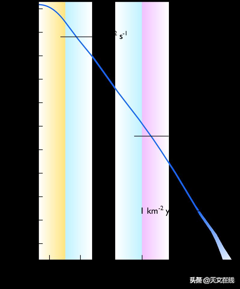 粒子望远镜技术有助于提高放射性治疗技术