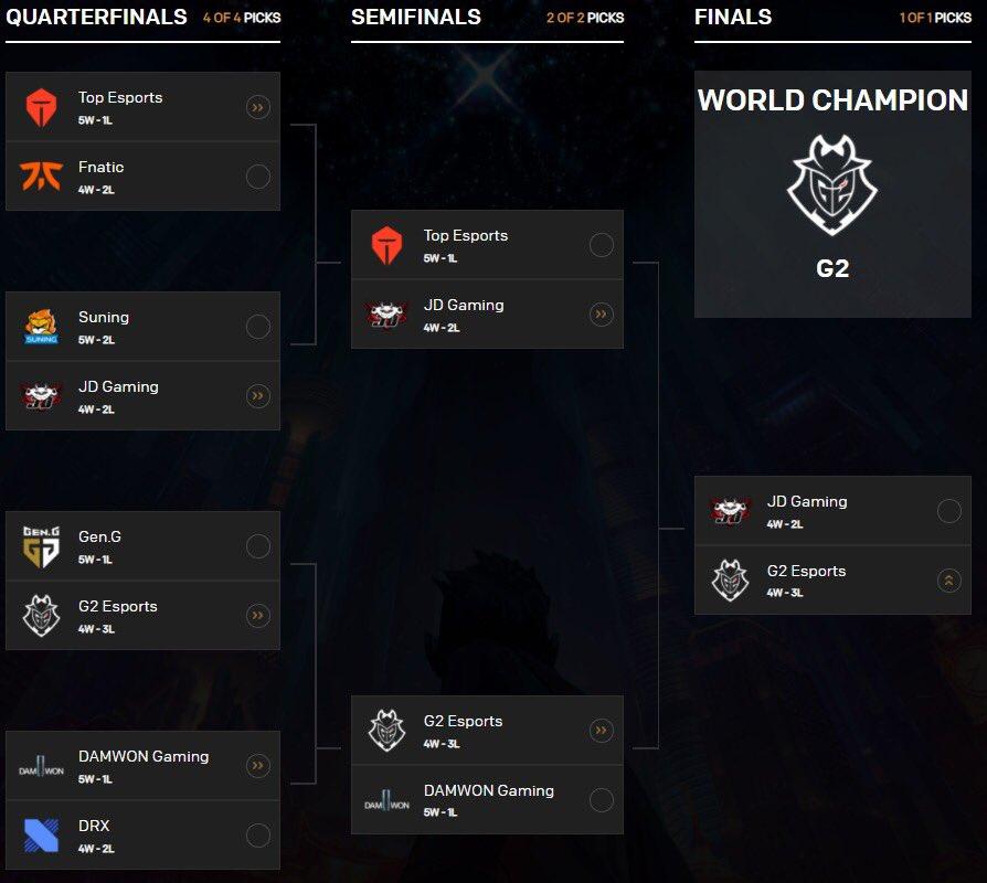 国外战队预测S10淘汰赛:T1认为FNC杀穿LPL,DWG胜