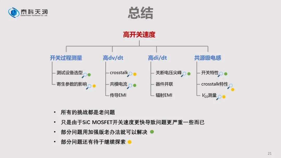 「成员风采」泰科天润—迎接SiC时代的应用技术挑战
