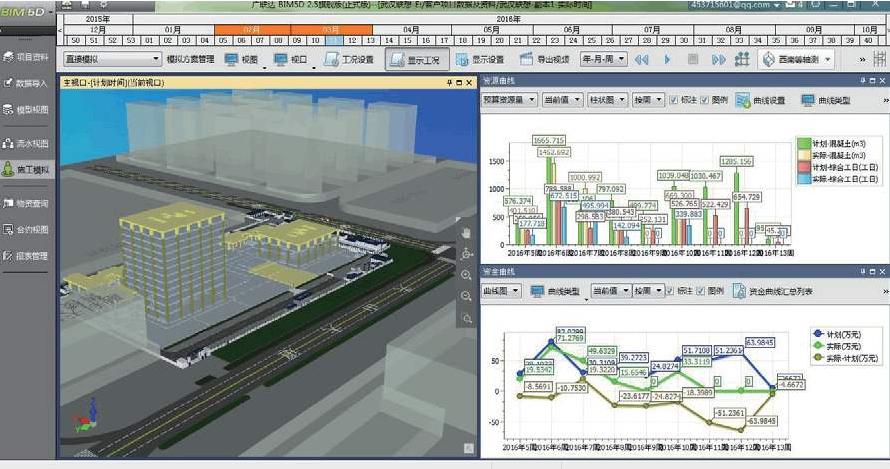推动BIM广泛发展,云桌面将不可或缺