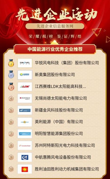中国能源行业优秀企业推荐